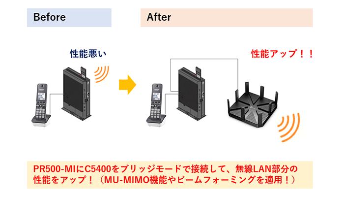 PR-500MIにC5400をブリッジモードで接続