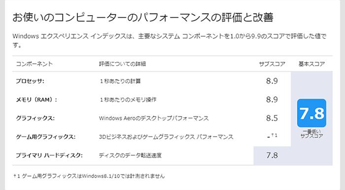 windows エクスペリエンス インデックス 評価 GTX1050 グラボ