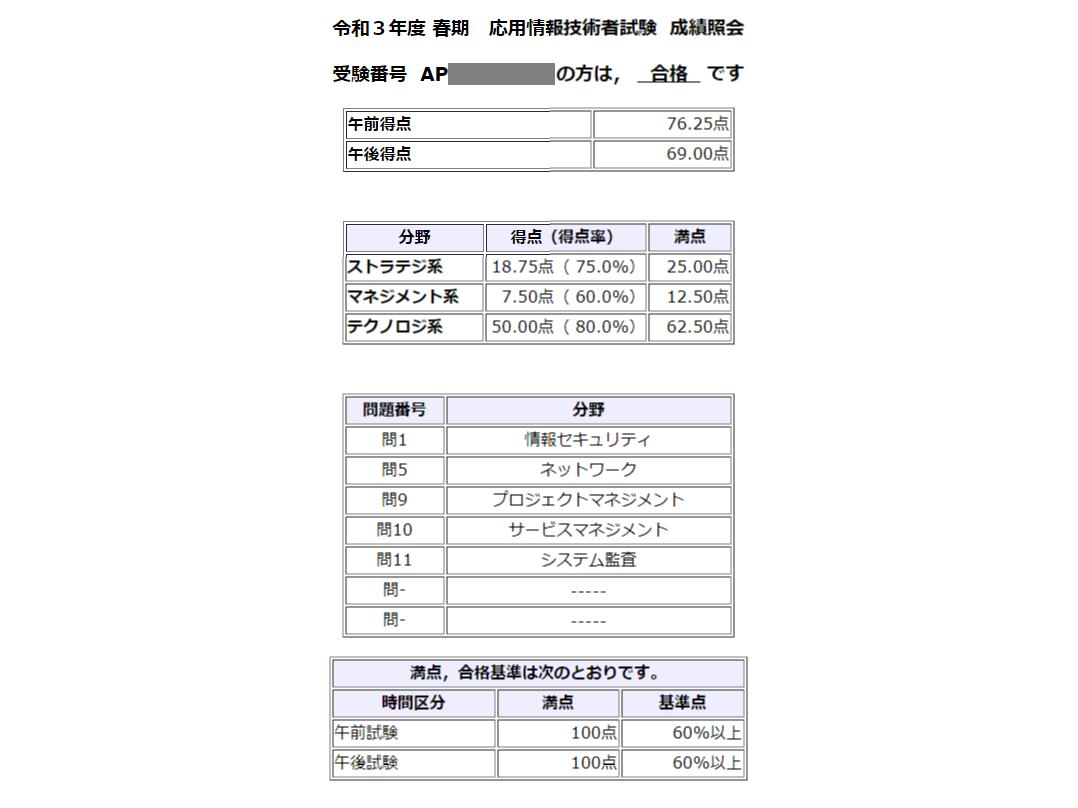 応用情報技術者試験 合格 スコア 点数